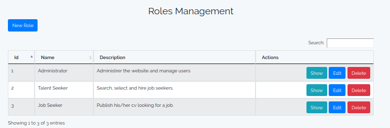 Administrador de rols